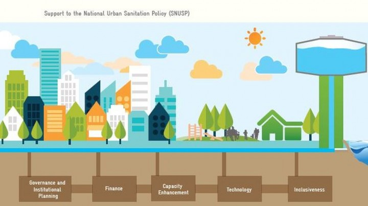 Support To National Urban Sanitation Policy Ii