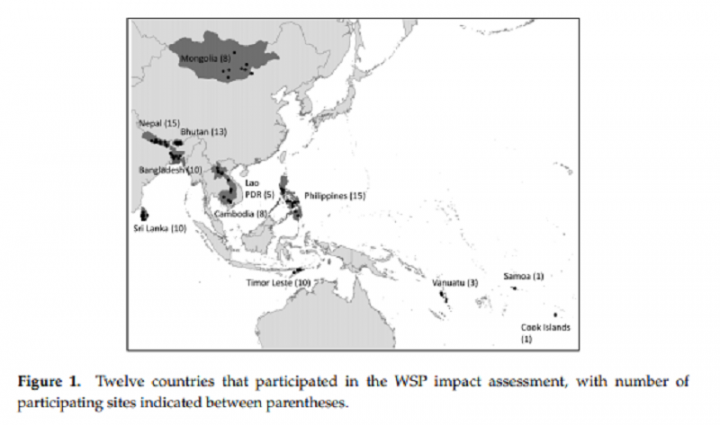 Measuring the Impacts of Water Safety Plans in the Asia